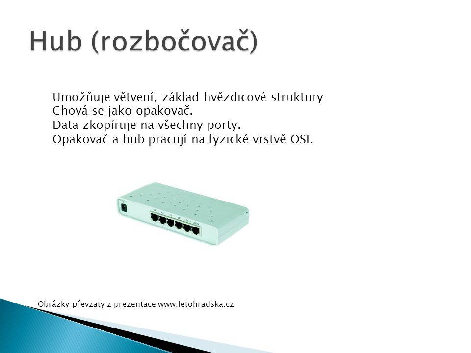 Obrázky převzaty z prezentace www.letohradska.cz Umožňuje větvení, základ hvězdicové struktury Chová se jako opakovač. Data zkopíruje na všechny porty