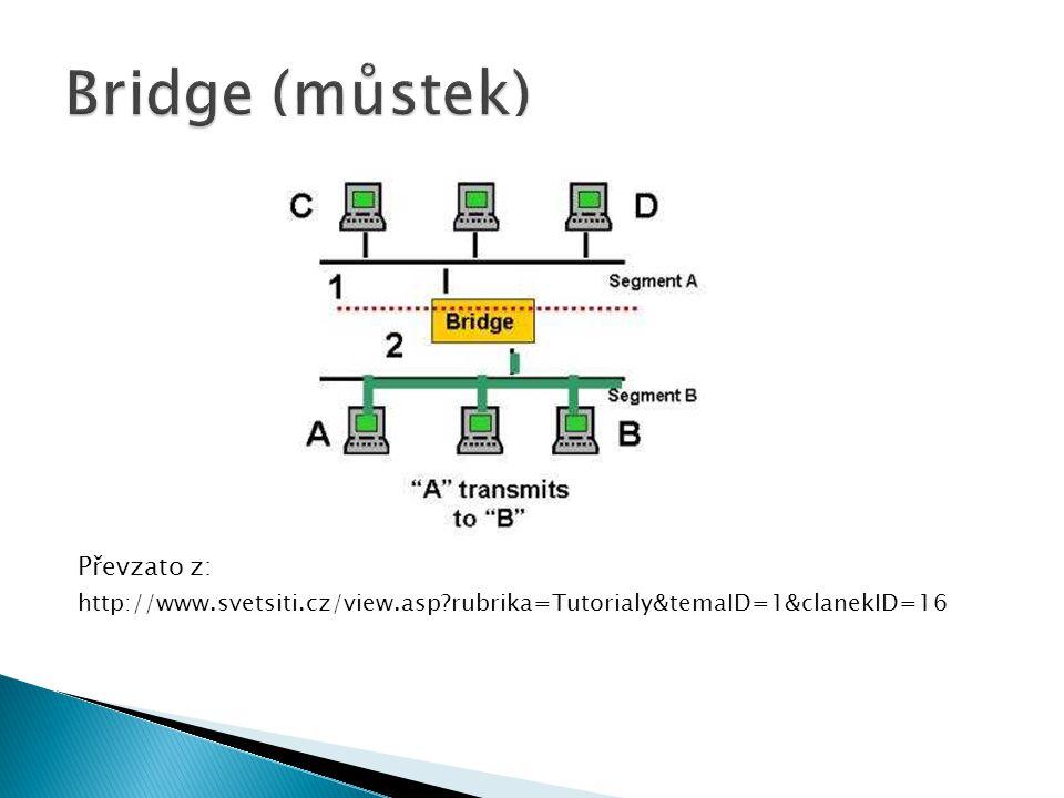 Převzato z: http://www.svetsiti.cz/view.asp?rubrika=Tutorialy&temaID=1&clanekID=16