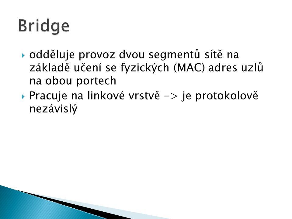  odděluje provoz dvou segmentů sítě na základě učení se fyzických (MAC) adres uzlů na obou portech  Pracuje na linkové vrstvě -> je protokolově nezávislý
