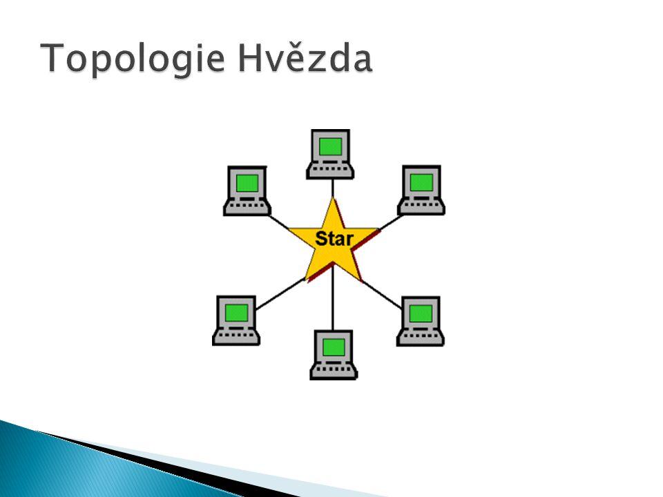  Zajišťuje v případě sériových linky výměnu dat mezi sousedními počítači nebo výměnu dat v rámci lokální sítě