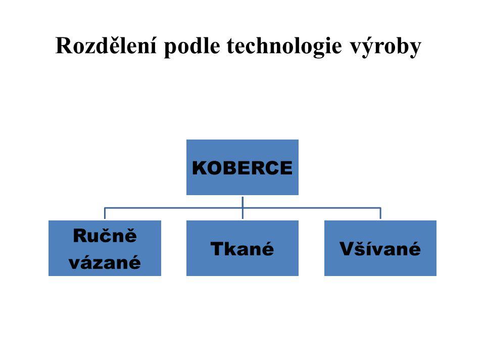 Rozdělení podle technologie výroby KOBERCE Ručně vázané TkanéVšívané