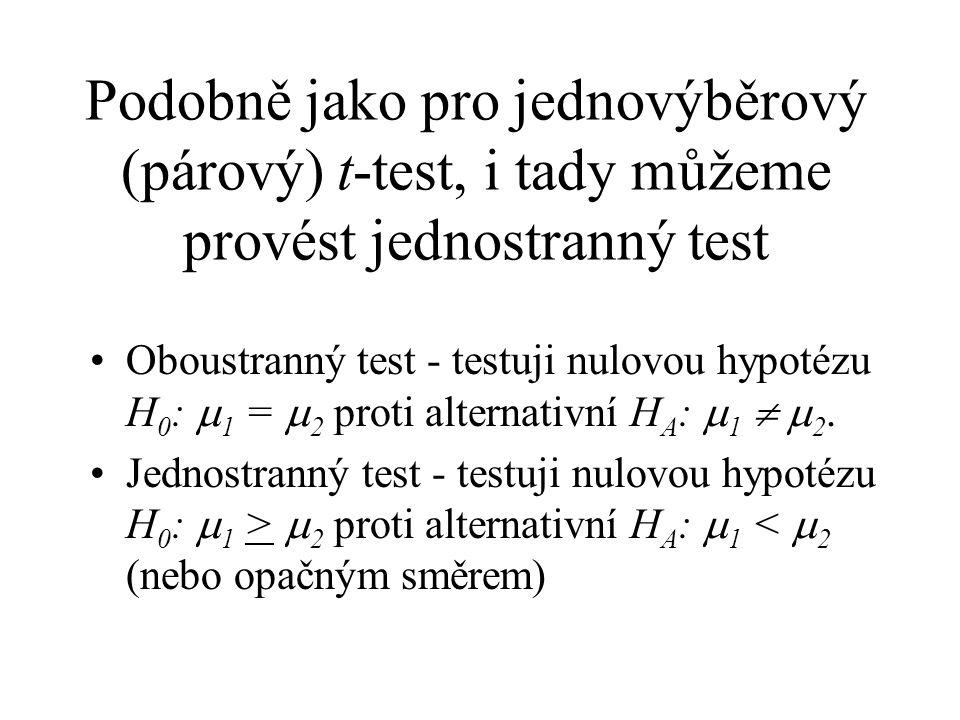 Narušení normality dat Do vzorce pro t-test vstupují průměry - tedy ony musí mít normální rozdělení Centrální limitní věta – průměry budou mít normáln