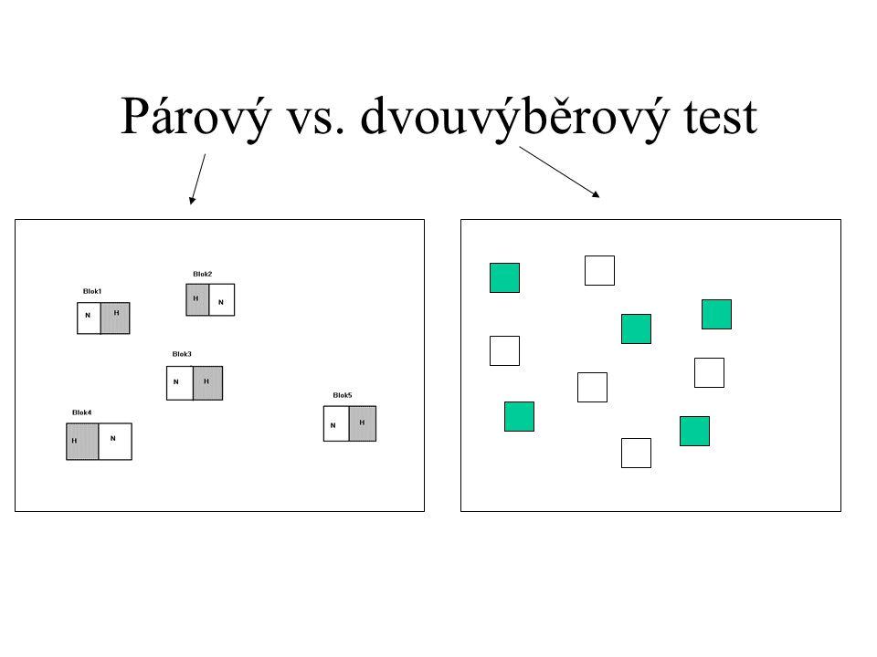 ROZLIŠUJ test jednostranný - oboustranný - jak formuluji nulovou hypotézu t-test jednovýběrový (párový) a dvouvýběrový - jaké je uspořádání pokusu neb