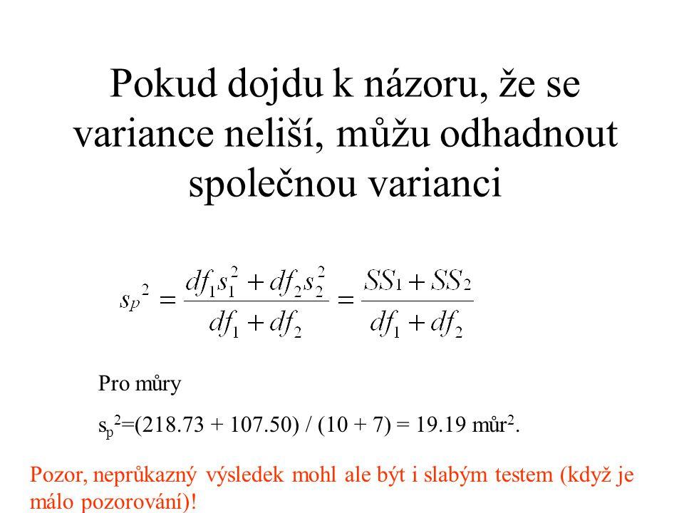 Příklad: Kritická hodnota, závisí na dvojích stupních volnosti Dvoustranný test na poměr variancí pro hypotézy H 0 :  1 2 =  2 2 a H A :  1 2  2