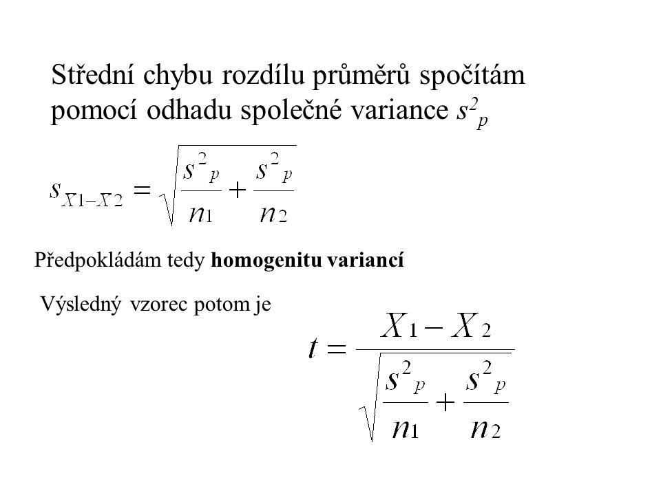 Častěji než variance ale porovnáváme střední hodnoty Testujeme nulovou hypotézu H 0 :  1 =  2 proti alternativní H A :  1   2. Klasický t-test Ro