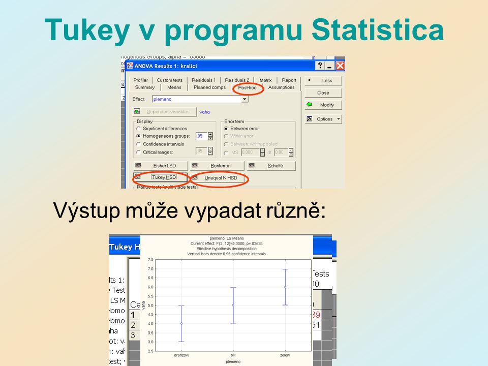 Tukey v programu Statistica Výstup může vypadat různě: