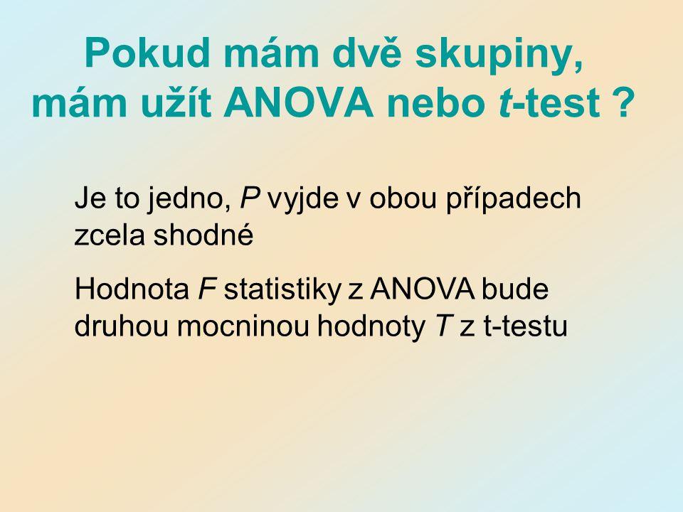 Pokud mám dvě skupiny, mám užít ANOVA nebo t-test ? Je to jedno, P vyjde v obou případech zcela shodné Hodnota F statistiky z ANOVA bude druhou mocnin