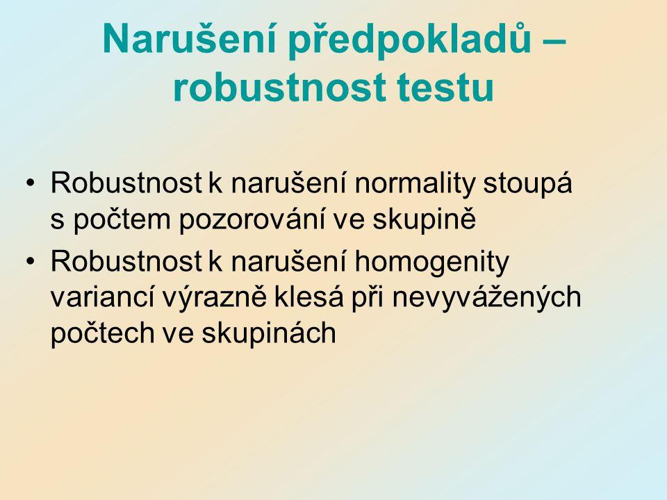Narušení předpokladů – robustnost testu Robustnost k narušení normality stoupá s počtem pozorování ve skupině Robustnost k narušení homogenity varianc