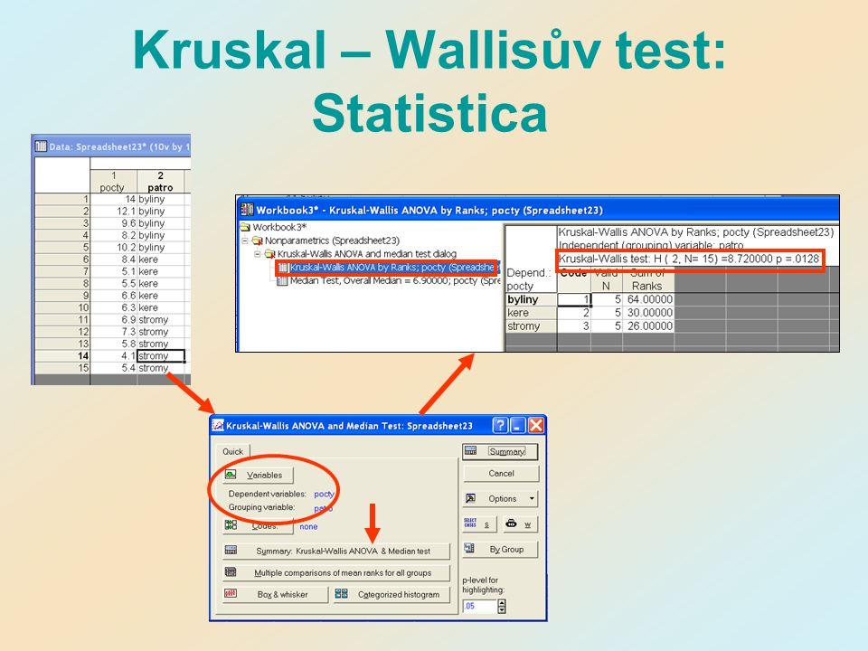 Kruskal – Wallisův test: Statistica