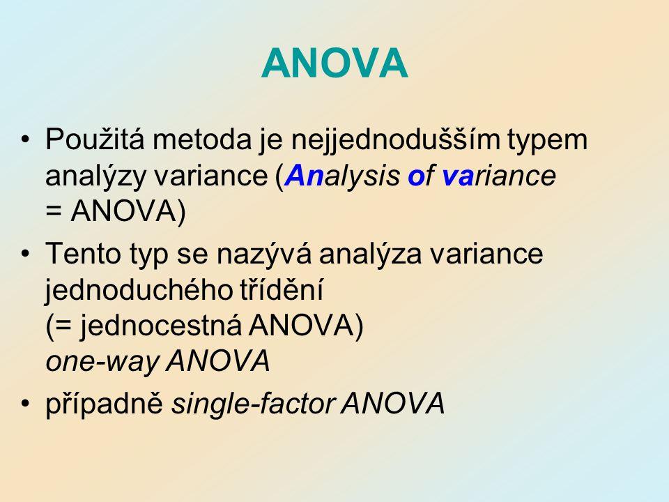 ANOVA Použitá metoda je nejjednodušším typem analýzy variance (Analysis of variance = ANOVA) Tento typ se nazývá analýza variance jednoduchého třídění