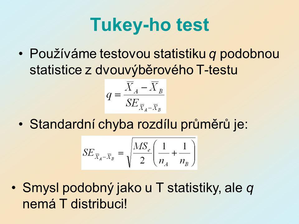 Tukey-ho test Používáme testovou statistiku q podobnou statistice z dvouvýběrového T-testu Standardní chyba rozdílu průměrů je: Smysl podobný jako u T