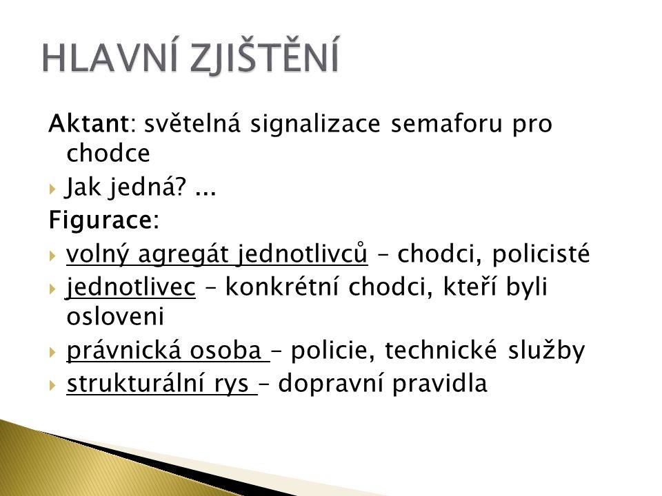 Aktant: světelná signalizace semaforu pro chodce  Jak jedná ...