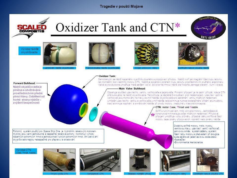 Výroba nádrže okysličovadla Laminování nádrže okysličovadlaTlaková zkouška nádrže okysličovadlaOvíjení uhlíkovými vláknyCertifikační tlaková zkouška nádrže Trn pro výrobu CTN Kompozitové CTNInstalace montážní přírubyOvíjení uhlíkovými vlákny Nádrž okysličovadla je plněna a odvětrávána prostřednictvím přední plnicí hlavy.