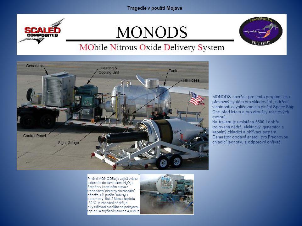 Plnění MONODSu je zajišťováno externím dodavatelem.