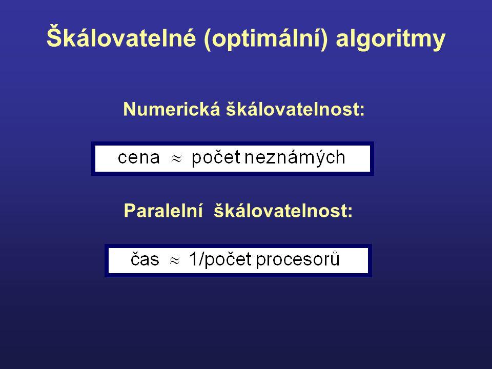 Numerická škálovatelnost Výpočetní složitost C 1 n operací C 1 n operací k - Přímé metody (skyline, frontal, sparse, …) k > 2 - optimální iterační met
