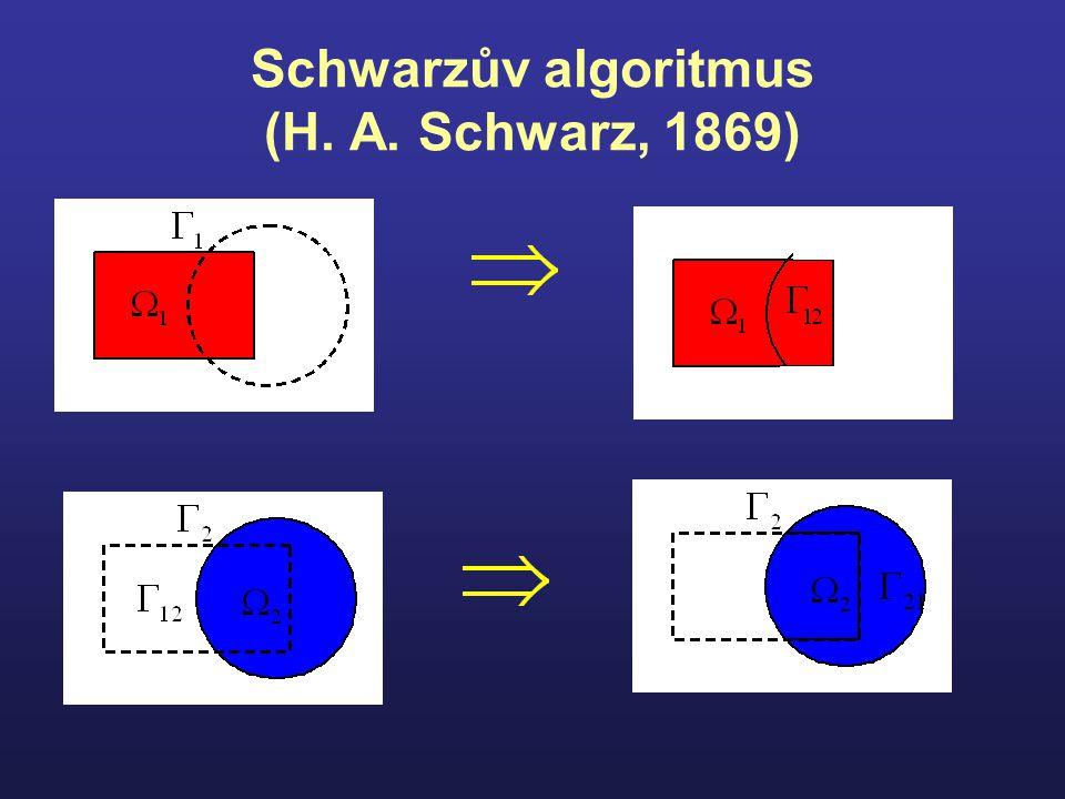 Schwarzův algoritmus (H. A. Schwarz, 1869)