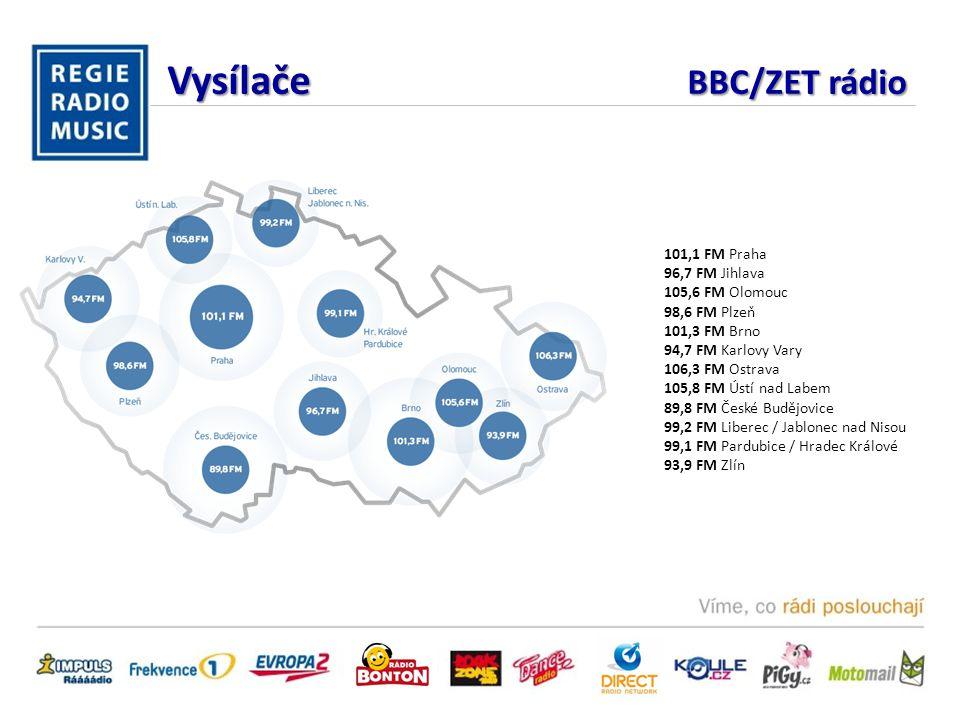 Vysílače BBC/ZET rádio 101,1 FM Praha 96,7 FM Jihlava 105,6 FM Olomouc 98,6 FM Plzeň 101,3 FM Brno 94,7 FM Karlovy Vary 106,3 FM Ostrava 105,8 FM Ústí nad Labem 89,8 FM České Budějovice 99,2 FM Liberec / Jablonec nad Nisou 99,1 FM Pardubice / Hradec Králové 93,9 FM Zlín
