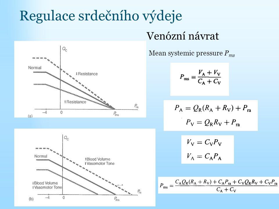 Regulace srdečního výdeje Venózní návrat Mean systemic pressure P ms