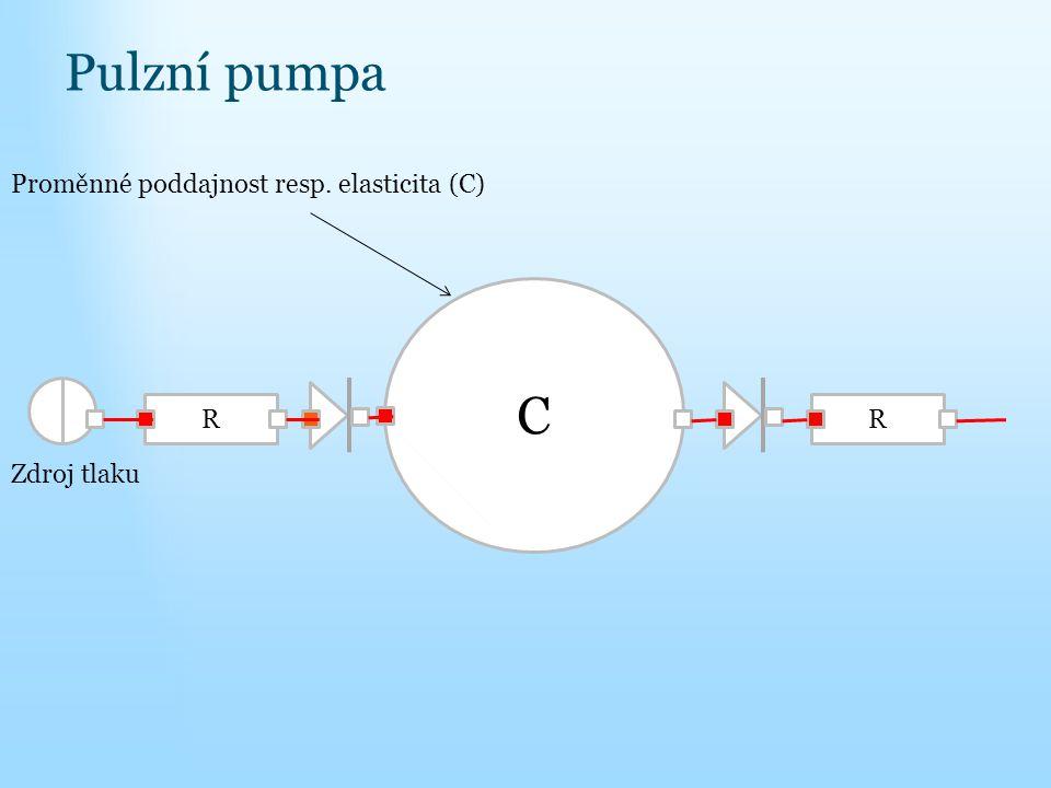 C RR Proměnné poddajnost resp. elasticita (C) Zdroj tlaku Pulzní pumpa