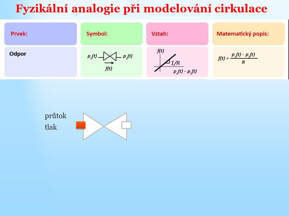Fyzikální analogie při modelování cirkulace průtok tlak