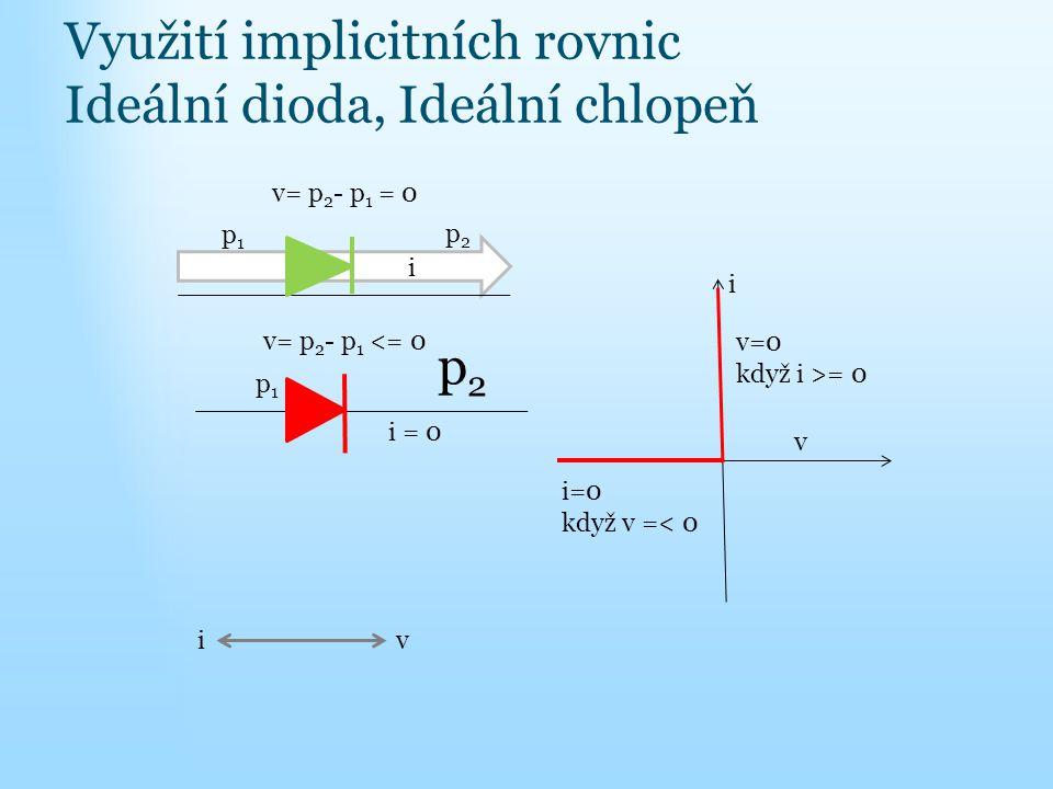 Využití implicitních rovnic Ideální dioda, Ideální chlopeň p1p1 p2p2 i v= p 2 - p 1 = 0 i v i=0 když v =< 0 v=0 když i >= 0 iv p1p1 p2p2 i = 0 v= p 2 - p 1 <= 0