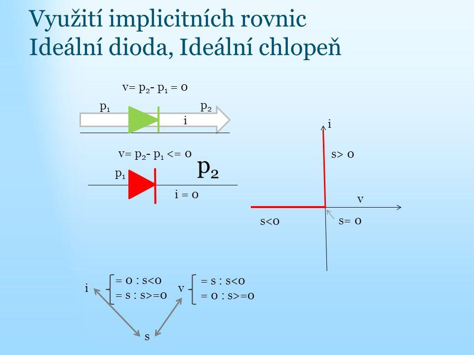 p1p1 p2p2 p1p1 p2p2 i i = 0 v= p 2 - p 1 = 0 v= p 2 - p 1 <= 0 i v s<0 s> 0 s= 0 iv s Využití implicitních rovnic Ideální dioda, Ideální chlopeň = s : s<0 = 0 : s>=0 = 0 : s<0 = s : s>=0
