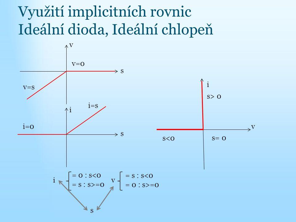 i v s<0 s> 0 s= 0 iv s = s : s<0 = 0 : s>=0 = 0 : s<0 = s : s>=0 s v s i v=s Využití implicitních rovnic Ideální dioda, Ideální chlopeň v=0 i=0 i=s