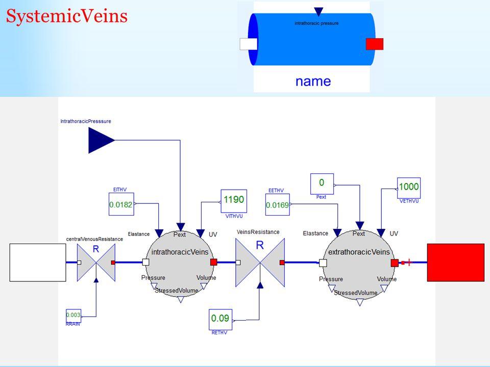 SystemicVeins