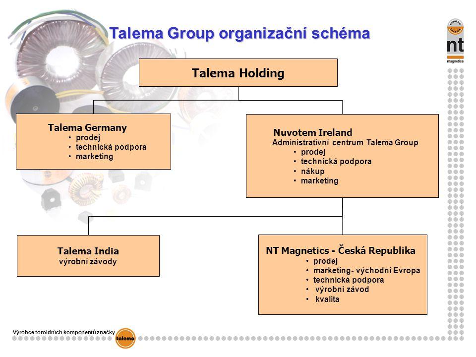 Výrobce toroidních komponentů značky Talema Group organizační schéma NT Magnetics - Česká Republika prodej marketing- východní Evropa technická podpora výrobní závod kvalita Talema Holding Talema Germany prodej technická podpora marketing Talema India výrobní závody Nuvotem Ireland Administrativní centrum Talema Group prodej technická podpora nákup marketing