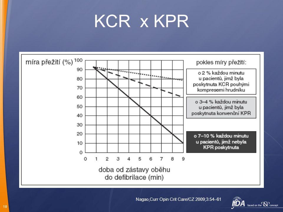 10 KCR x KPR Nagao,Curr Opin Crit Care/CZ 2009;3:54–61