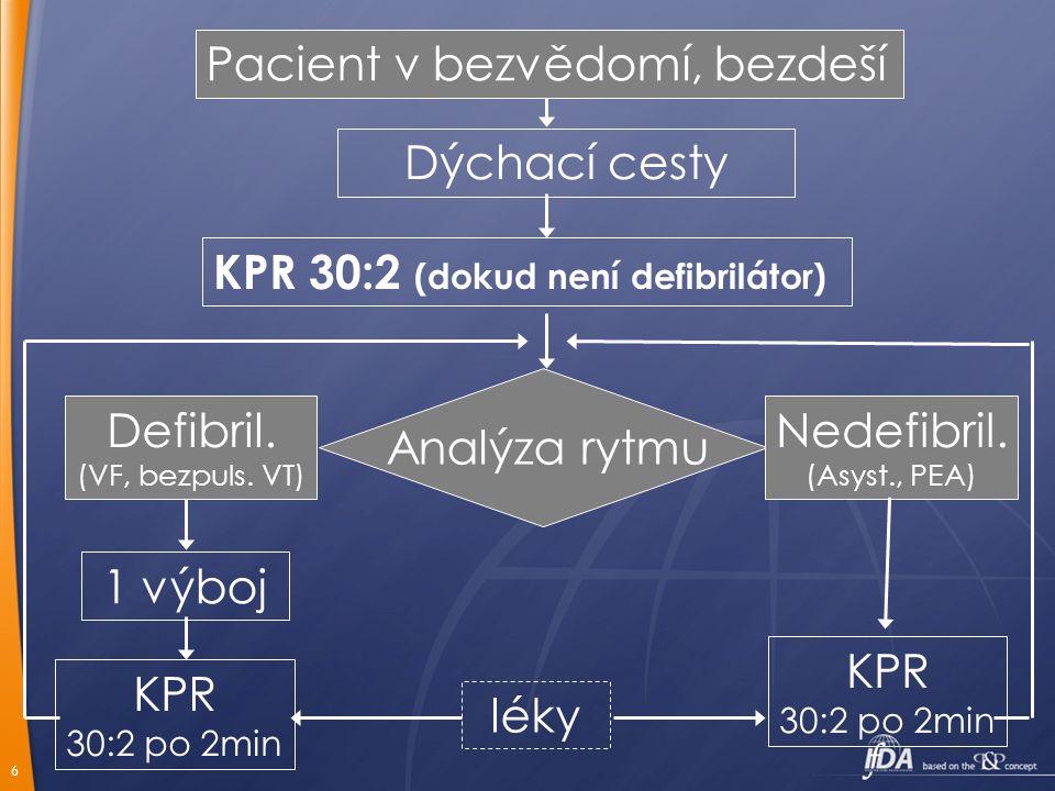 6 Pacient v bezvědomí, bezdeší KPR 30:2 (dokud není defibrilátor) Dýchací cesty 1 výboj Analýza rytmu Nedefibril.