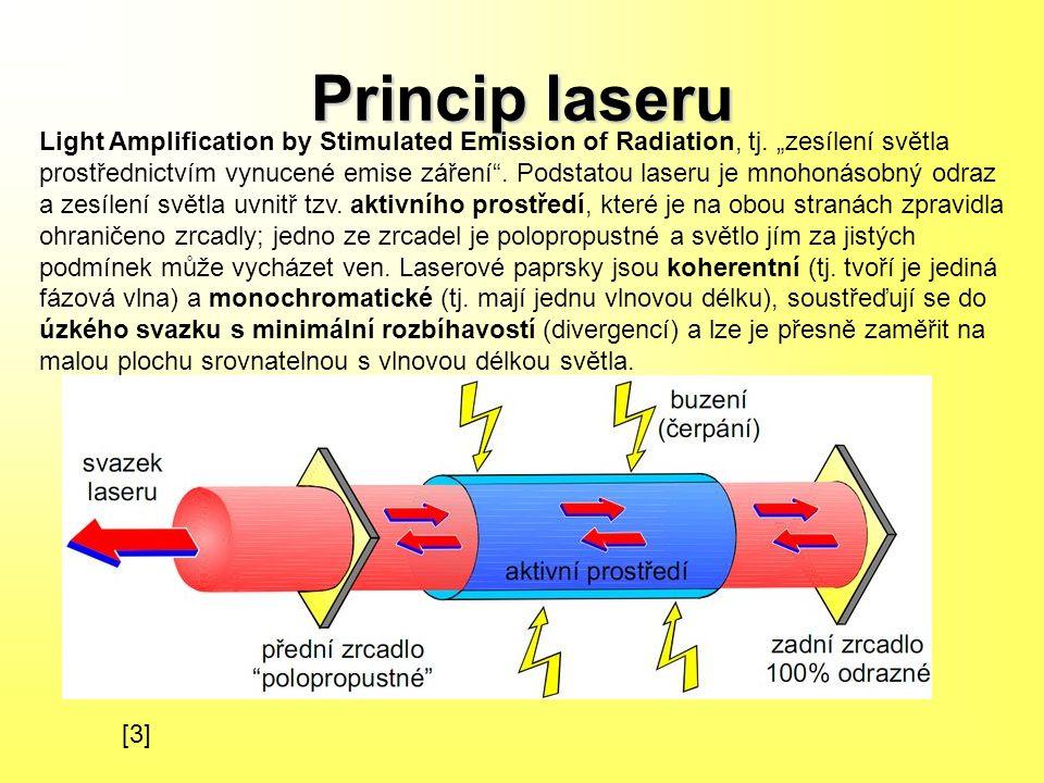 Princip laseru Light Amplification by Stimulated Emission of Radiation, tj.