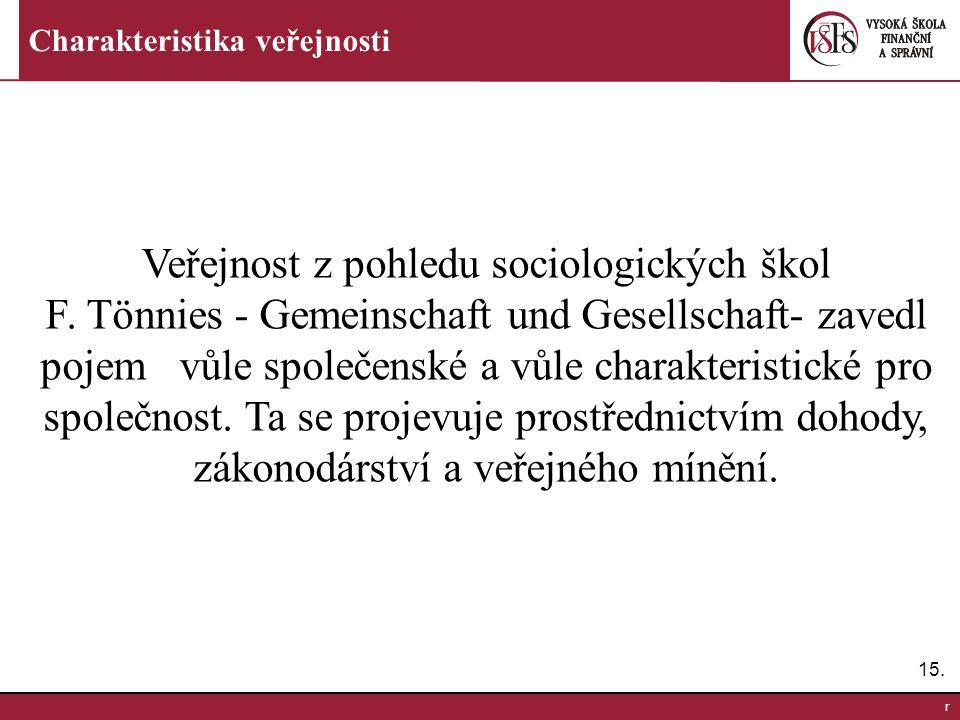 16.r Charakteristika veřejnosti Tarde porovnával veřejnost a dav.