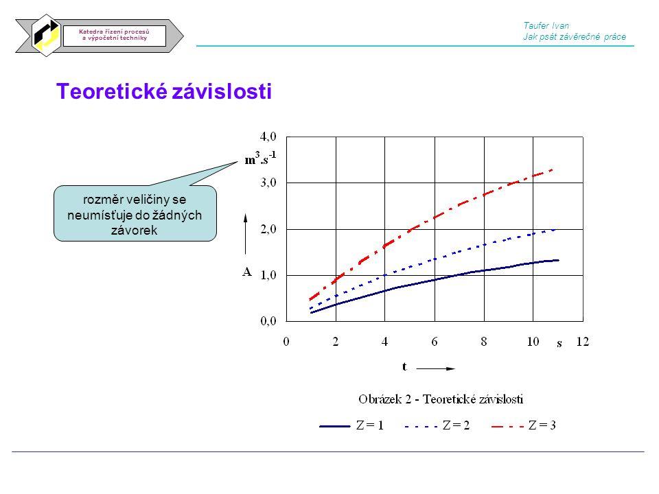 Teoretické závislosti Katedra řízení procesů a výpočetní techniky Taufer Ivan Jak psát závěrečné práce rozměr veličiny se neumísťuje do žádných závore