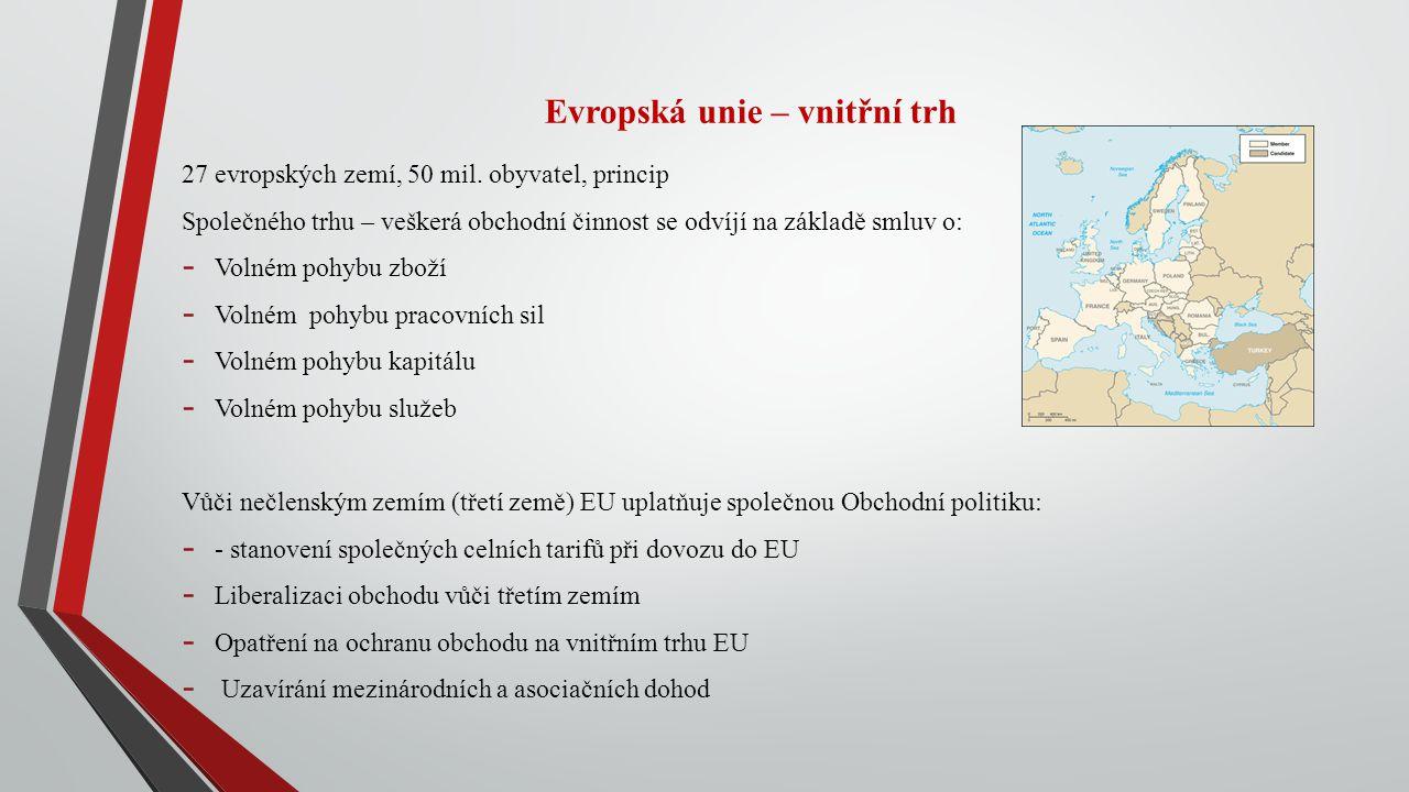 Evropská unie – vnitřní trh 27 evropských zemí, 50 mil. obyvatel, princip Společného trhu – veškerá obchodní činnost se odvíjí na základě smluv o: - V