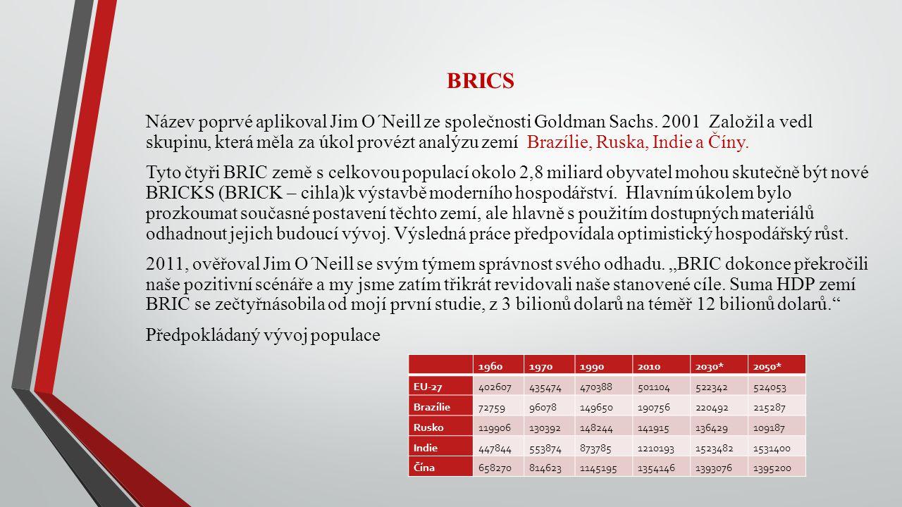 BRICS Název poprvé aplikoval Jim O´Neill ze společnosti Goldman Sachs. 2001 Založil a vedl skupinu, která měla za úkol provézt analýzu zemí Brazílie,