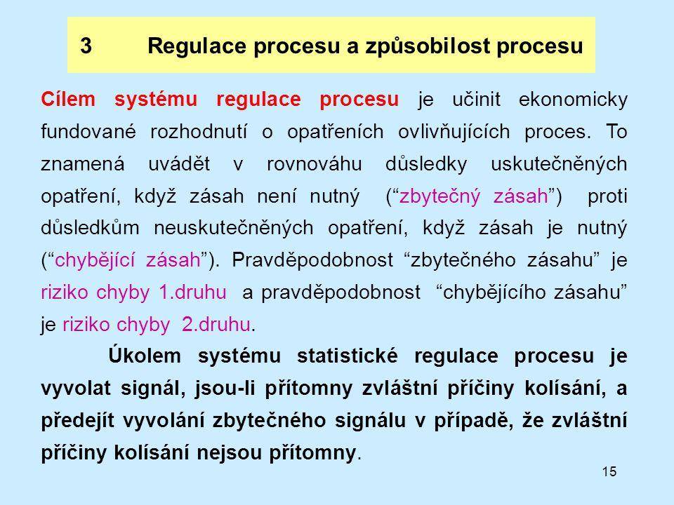 15 3Regulace procesu a způsobilost procesu Cílem systému regulace procesu je učinit ekonomicky fundované rozhodnutí o opatřeních ovlivňujících proces.