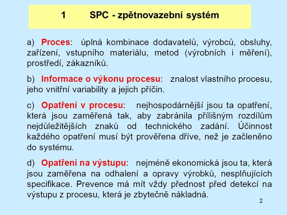 2 1SPC - zpětnovazební systém a )Proces: úplná kombinace dodavatelů, výrobců, obsluhy, zařízení, vstupního materiálu, metod (výrobních i měření), prostředí, zákazníků.