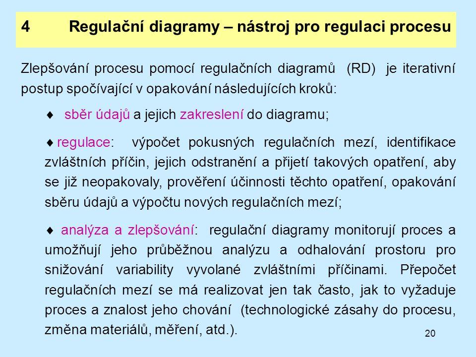 20 4Regulační diagramy – nástroj pro regulaci procesu Zlepšování procesu pomocí regulačních diagramů (RD) je iterativní postup spočívající v opakování následujících kroků:  sběr údajů a jejich zakreslení do diagramu;  regulace: výpočet pokusných regulačních mezí, identifikace zvláštních příčin, jejich odstranění a přijetí takových opatření, aby se již neopakovaly, prověření účinnosti těchto opatření, opakování sběru údajů a výpočtu nových regulačních mezí;  analýza a zlepšování: regulační diagramy monitorují proces a umožňují jeho průběžnou analýzu a odhalování prostoru pro snižování variability vyvolané zvláštními příčinami.