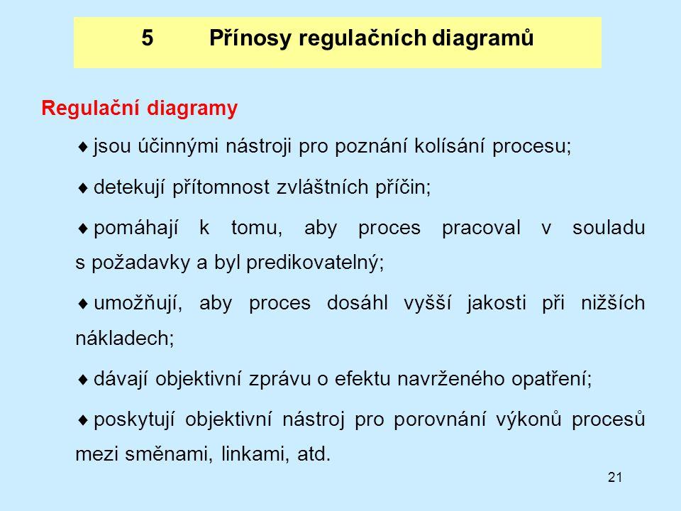 21 5Přínosy regulačních diagramů Regulační diagramy  jsou účinnými nástroji pro poznání kolísání procesu;  detekují přítomnost zvláštních příčin;  pomáhají k tomu, aby proces pracoval v souladu s požadavky a byl predikovatelný;  umožňují, aby proces dosáhl vyšší jakosti při nižších nákladech;  dávají objektivní zprávu o efektu navrženého opatření;  poskytují objektivní nástroj pro porovnání výkonů procesů mezi směnami, linkami, atd.