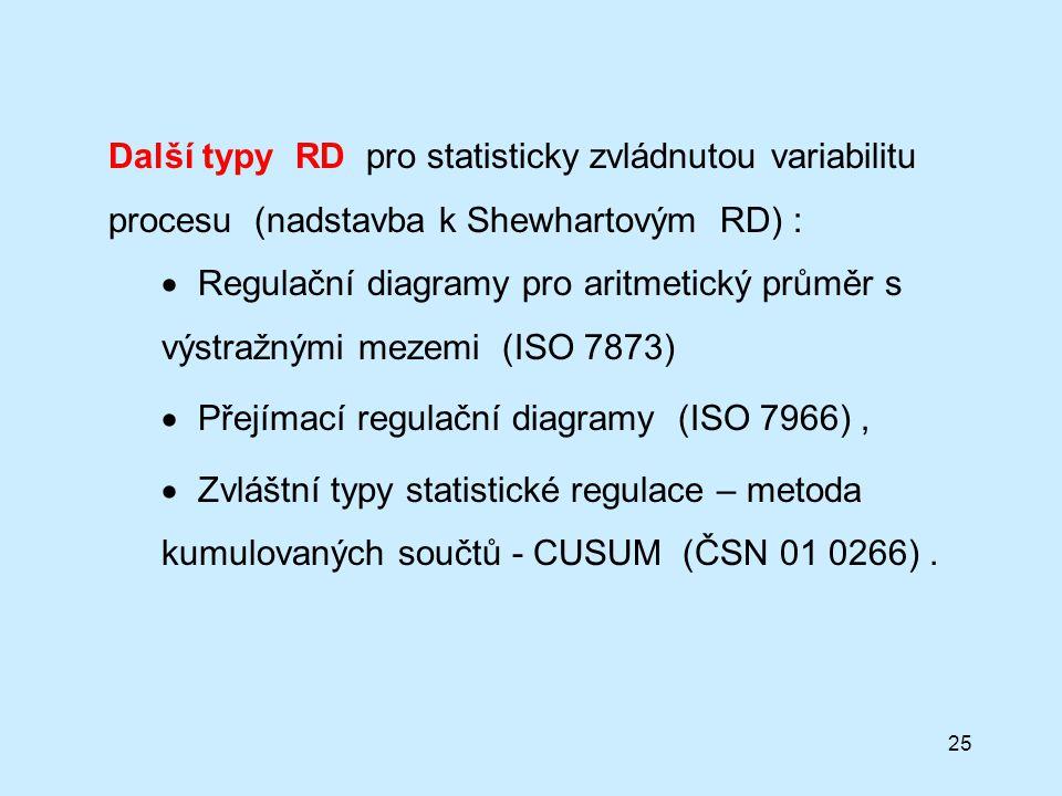 25 Další typy RD pro statisticky zvládnutou variabilitu procesu (nadstavba k Shewhartovým RD) :  Regulační diagramy pro aritmetický průměr s výstražnými mezemi (ISO 7873)  Přejímací regulační diagramy (ISO 7966),  Zvláštní typy statistické regulace – metoda kumulovaných součtů - CUSUM (ČSN 01 0266).