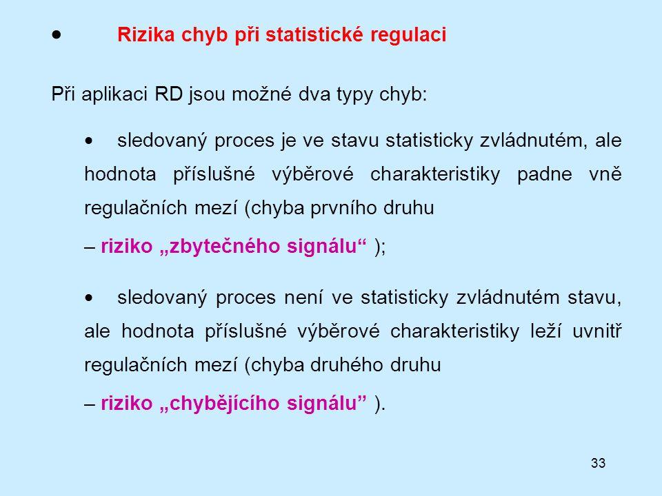 """33  Rizika chyb při statistické regulaci Při aplikaci RD jsou možné dva typy chyb:  sledovaný proces je ve stavu statisticky zvládnutém, ale hodnota příslušné výběrové charakteristiky padne vně regulačních mezí (chyba prvního druhu – riziko """"zbytečného signálu );  sledovaný proces není ve statisticky zvládnutém stavu, ale hodnota příslušné výběrové charakteristiky leží uvnitř regulačních mezí (chyba druhého druhu – riziko """"chybějícího signálu )."""