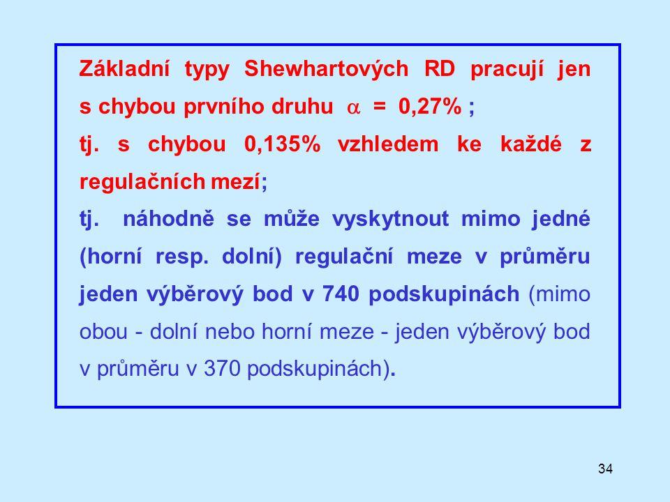 34 Základní typy Shewhartových RD pracují jen s chybou prvního druhu  = 0,27% ; tj. s chybou 0,135% vzhledem ke každé z regulačních mezí; tj. náhodně