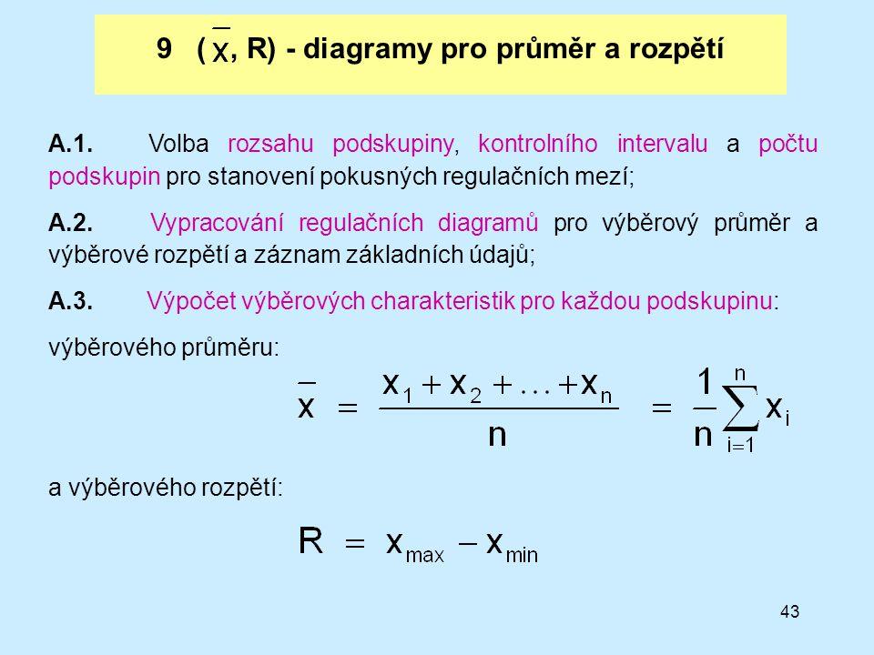 43 9 (, R) - diagramy pro průměr a rozpětí A.1. Volba rozsahu podskupiny, kontrolního intervalu a počtu podskupin pro stanovení pokusných regulačních