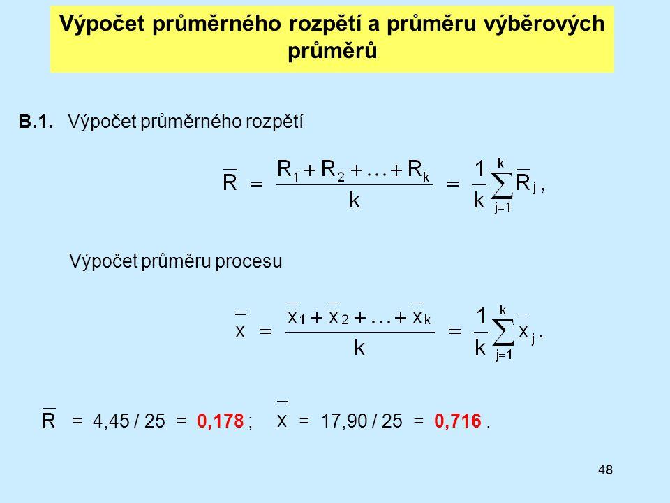 48 Výpočet průměrného rozpětí a průměru výběrových průměrů B.1. Výpočet průměrného rozpětí Výpočet průměru procesu = 4,45 / 25 = 0,178 ; = 17,90 / 25