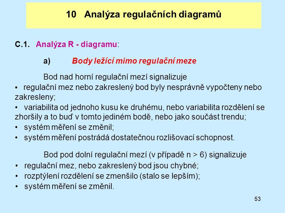 53 10 Analýza regulačních diagramů C.1. Analýza R - diagramu: a)Body ležící mimo regulační meze Bod nad horní regulační mezí signalizuje regulační mez
