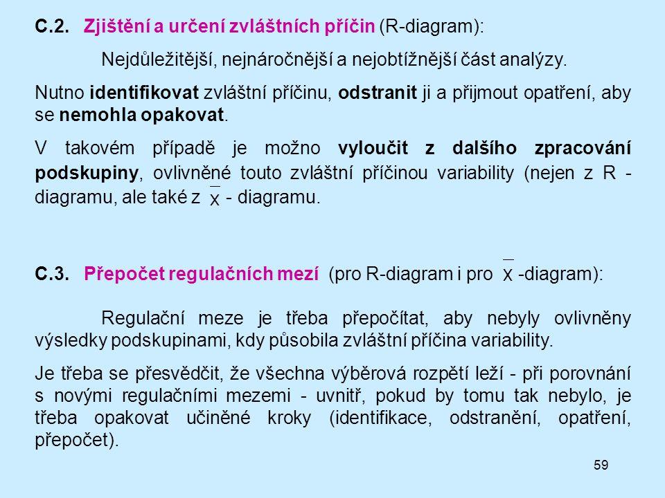 59 C.2. Zjištění a určení zvláštních příčin (R-diagram): Regulační meze je třeba přepočítat, aby nebyly ovlivněny výsledky podskupinami, kdy působila