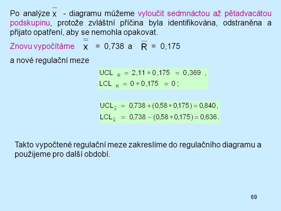 69 Po analýze - diagramu můžeme vyloučit sedmnáctou až pětadvacátou podskupinu, protože zvláštní příčina byla identifikována, odstraněna a přijato opatření, aby se nemohla opakovat.
