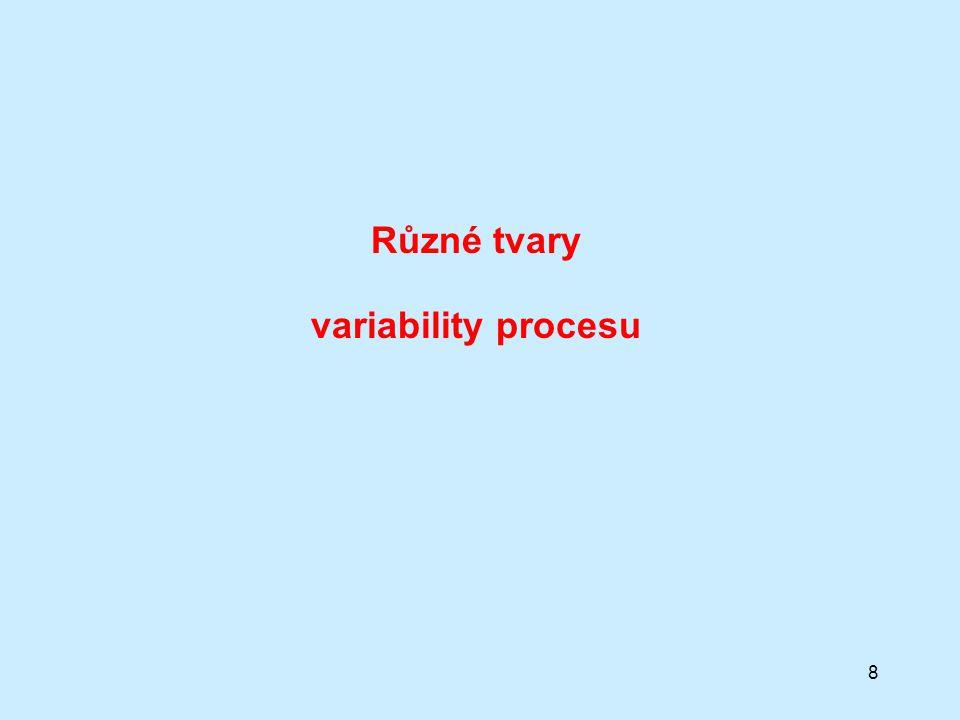 8 Různé tvary variability procesu