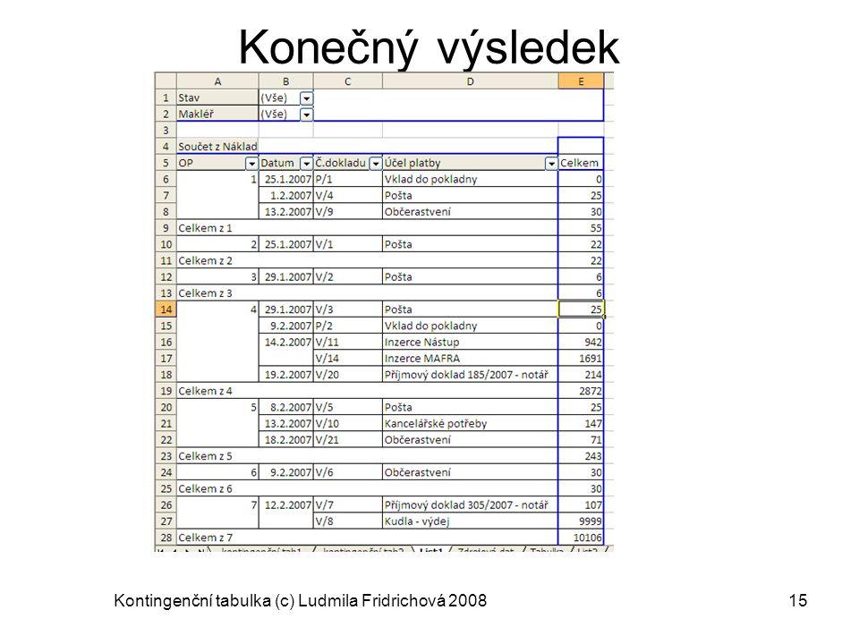 Kontingenční tabulka (c) Ludmila Fridrichová 200815 Konečný výsledek